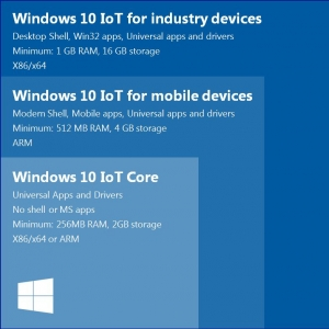 windows 10 iot [...] </p srcset=